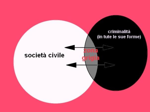 Le liste pulite e quella (maledetta) zona grigia della politica italiana